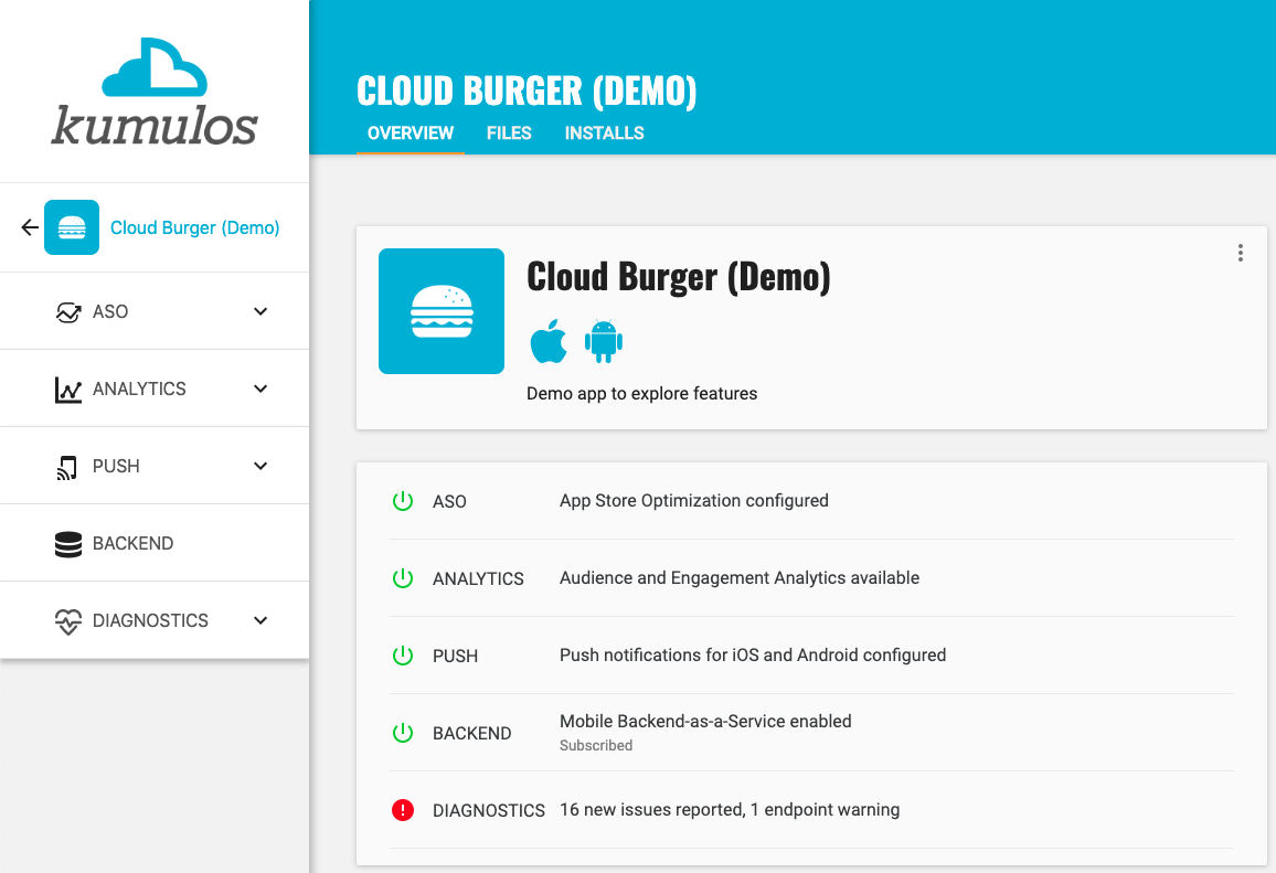 Cloud Burger