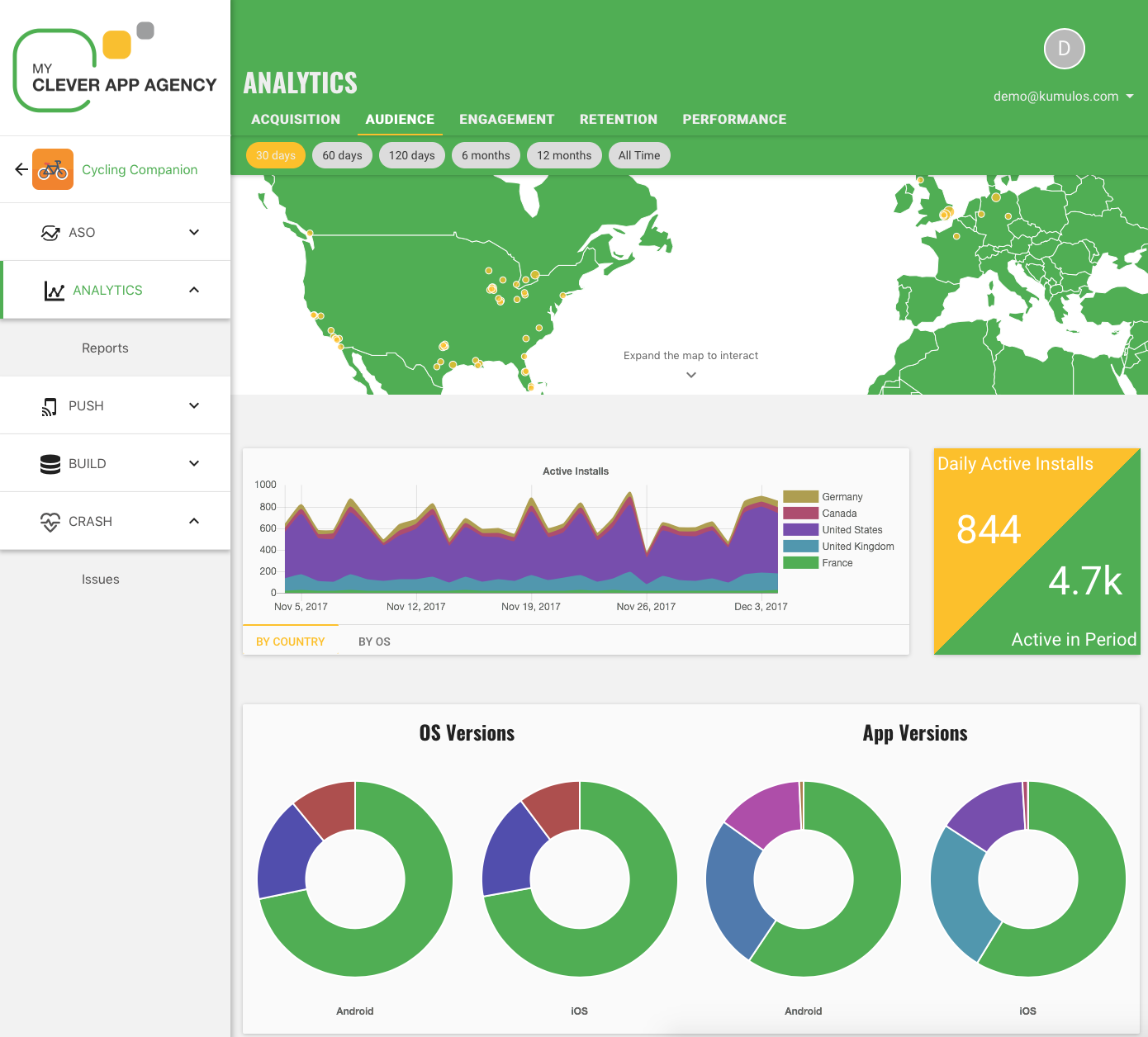 Branded Analytics Dashboard
